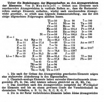 Zeitschrift für Chemie, St. Petersburg, Göttingen 1869, S. 405-406
