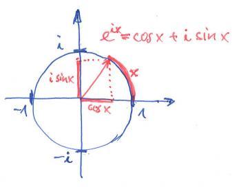 Euler-Formel