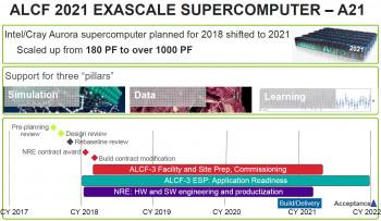 """Der """"neue"""" Aurora am Argonne National Laboratory 2021"""