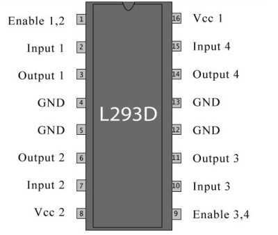 Schaltbild des L293D
