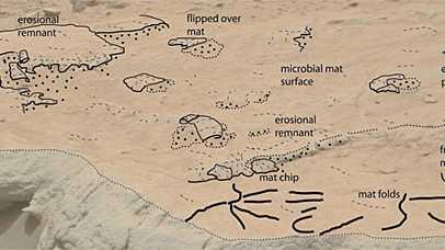 Curiosity: Indizien für ehemaliges Leben auf dem Mars