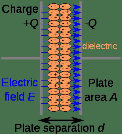 Crashkurs Elektrizität - Teil 2 von 3