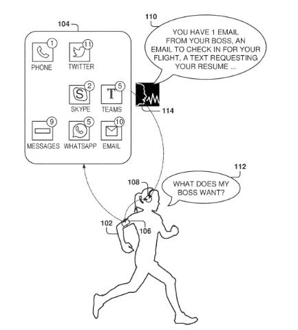 Die Skizze aus der Patentschrift zeigt ganz gut, was sich Microsoft als Zukunft für Cortana ausmalt.