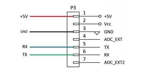 VESC UART Anschlüsse