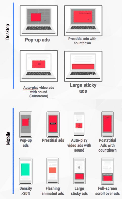 Pop-ups, Klebebanner und plärrende Videos, die automatisch starten – das sind die nervigsten Werbeformate im Netz.