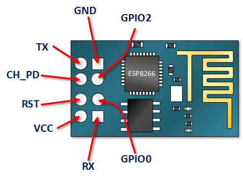 Die Pinbelegung eines ESP-01 (ESP8266)
