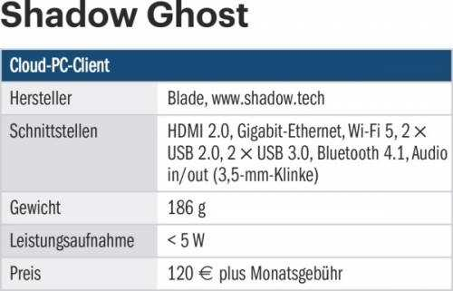 Tabelle: Shadow Ghost
