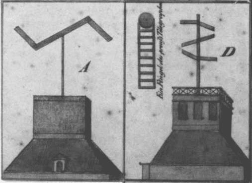 Links ein optischer Telegraf nach Chappe (vier Arme), rechts der nach Watson (sechs Arme).