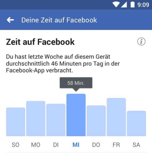 Facebook zeigt an, wie viel Zeit der Nutzer im Netzwerk bereits verbummelt hat.