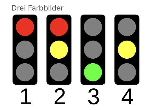 Die vier Phasen einer Verkehrsampel