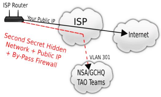 Angebliche BT-Spionage