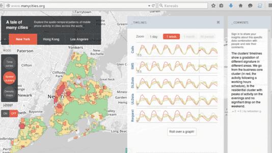Städteanalyse
