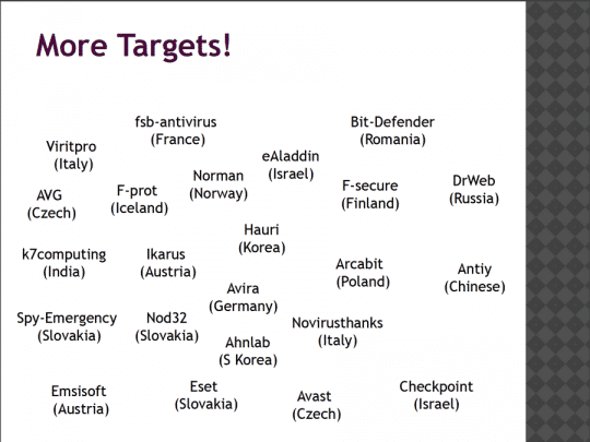 Interne Liste mit NSA-Zielen: Ob all diese Firmen wirklich abgehört wurden, oder ob hier nur Wunschdenken der Spione abgebildet ist, wird nicht klar.