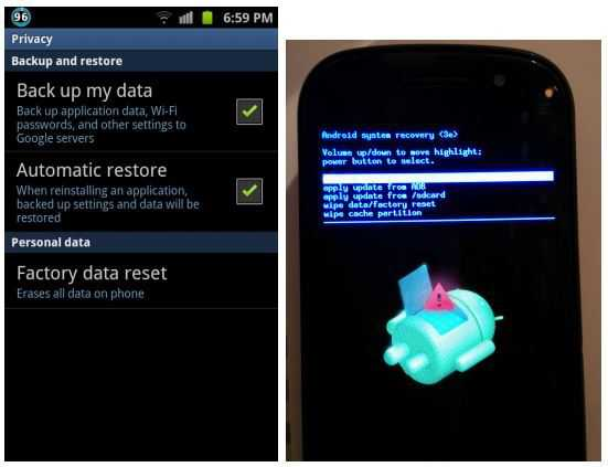 Security Analysis of Android Factory Resets