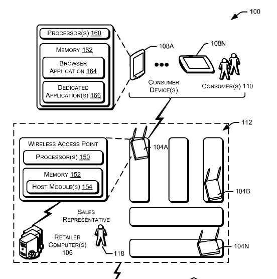 Ausschnitt aus dem Amazon-Patent: Im Geschäft wird die Internet-Aktivität der Kunden ausgewertet. Findet ein Kunde online einen günstigeren Preis als im Geschäft, kann der Ladenbetreiber reagieren.