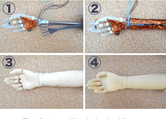 Der Aufbau der Roboterhand