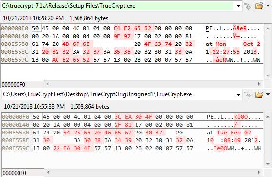 Kompilierungsunterschiede
