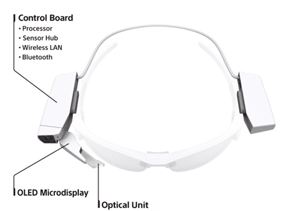 Sony-Datenbrille will Google Glass Konkurrenz machen
