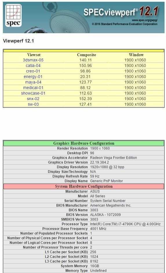 SPECViewperf 12.1: Resultate der Radeon Vega Frontier Edition.