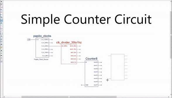 Die Programmierung des FPGAs kann mittels grafischer Symbole in einer angepassten Arduino-IDE erfolgen.