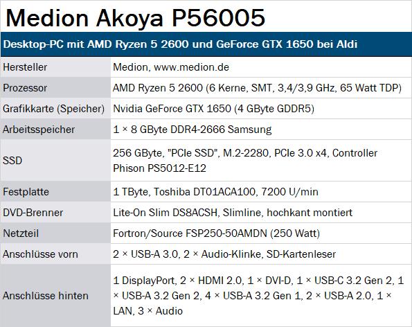 Kurztest: Aldis Gaming-PC Medion Akoya P56005 für 600 Euro