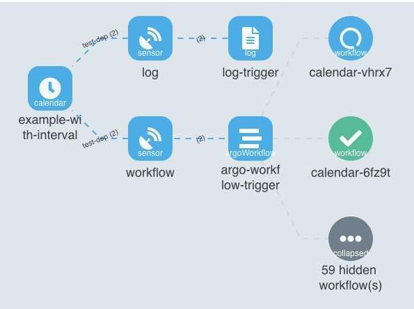 Argo Workflows 3.0, Screenshot der neuen Event-Flow-Seite