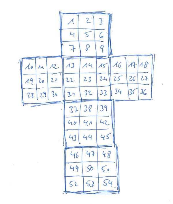 Skizze Nummerierung