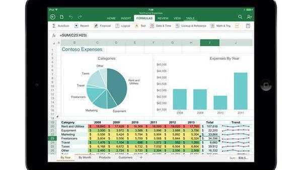 Gratis-Office für iOS: Microsoft zahlt Abogebühren zurück