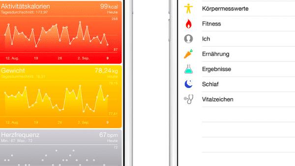 US-Kliniken setzen auf Apples Schnittstelle für Gesundheitsdaten