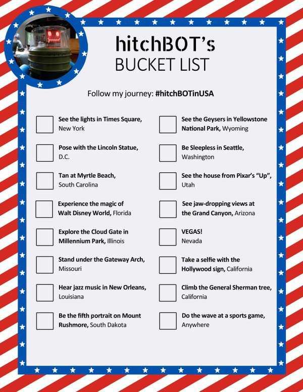 HitchBOTs letzte Aufgabenliste.