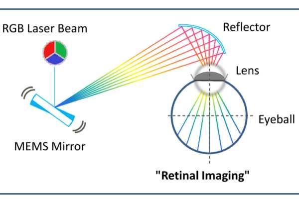 QD Laser / Fujitsu