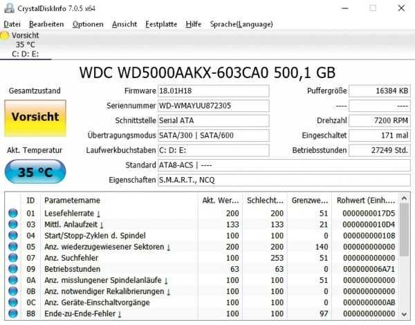 c't-Tipp der Woche: Festplatte verschwindet aus dem System
