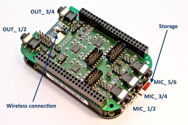Cape4All: BeagleBone Cape für die Entwicklung von Hörgeräten