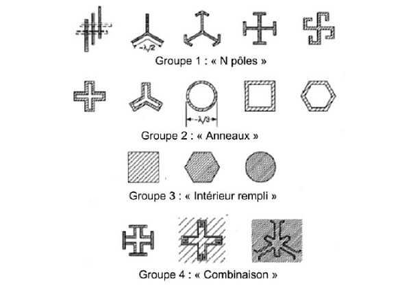 Die Forscher testeten verschiedene Oberflächenstrukturen.