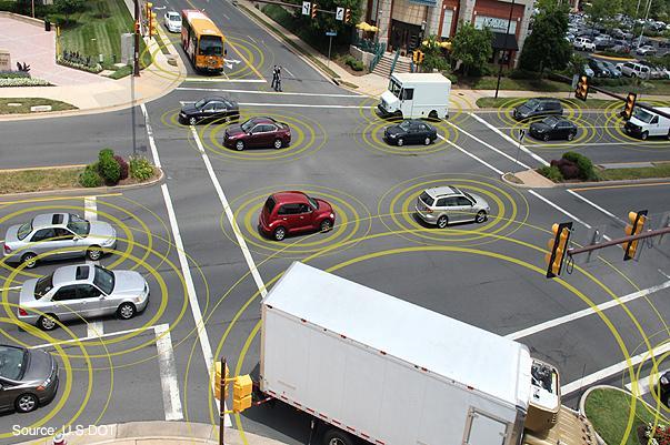 Straßenkreuzung mit Fahrzeugen, darum Funksymbole