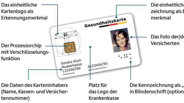 Elektronische Gesundheitskarte: Wer blockiert, dem wird gekürzt