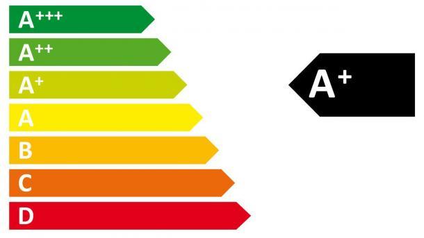 Elektroverband fordert neue Energie-Label für Haushaltsgeräte