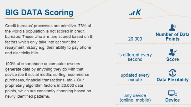 Datenleck bei Kreditfirma Kreditech