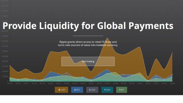 Kryptogeld: US-Finanzaufsicht nimmt Ripple aufs Korn