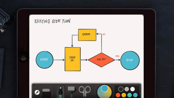 iPad-Zeichen-App Paper mit Diagramm-Werkzeug