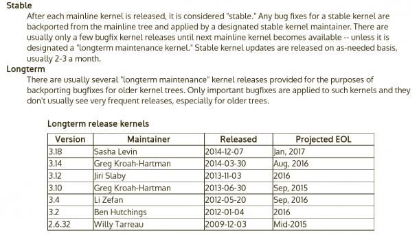 Linux-Kernel 4.1 bekommt zwei Jahre Pflege