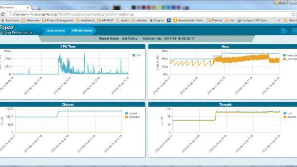 Neue Version von Compuwares Topaz für IBM Mainframes