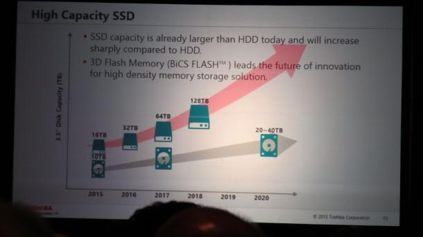 Flash Memory Summit: Toshiba-Präsentation