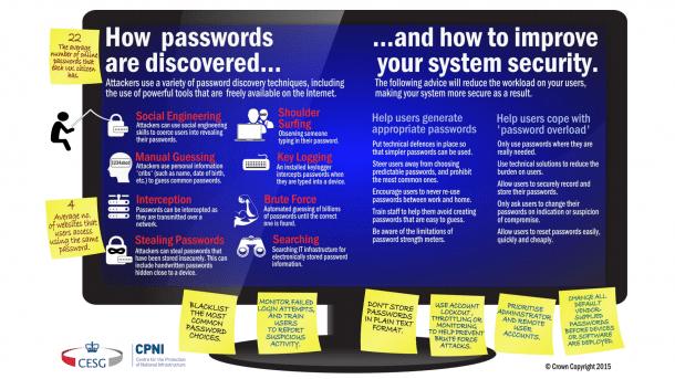 Britischer Geheimdienst empfiehlt vereinfachte Passwort-Regeln
