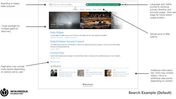 Wikipedia plant Suchmaschine, aber keinen Google-Konkurrenten