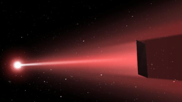 Sonnensegel, Laser