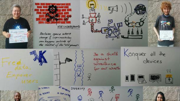 KDE-Community: Visionen für eine bessere Welt