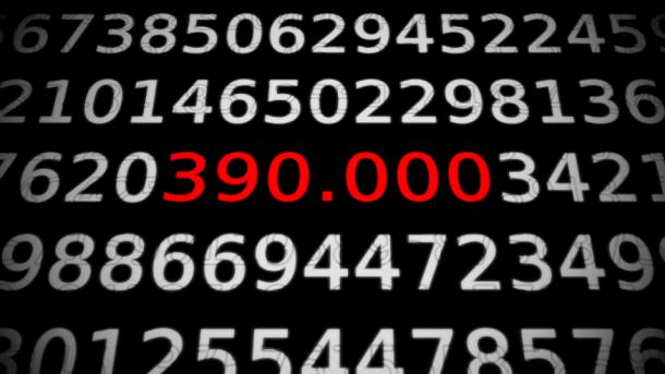Zahlen, bitte! Täglich 390.000 neue Schadprogramme