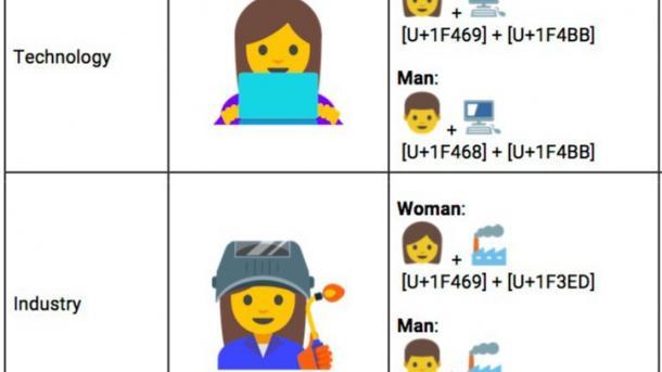 Google-Mitarbeiter wollen durch Emojis Frauen in Berufen besser darstellen