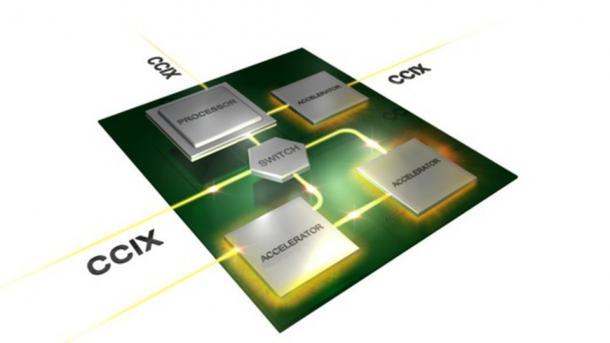 CCIX verknüpft CPUs und Beschleuniger